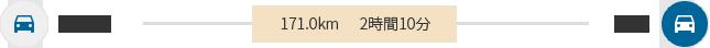 鹿児島~西都/所要時間:2時間10分/距離:171.0km