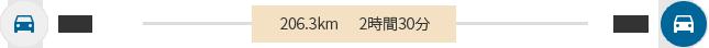 熊本~西都/所要時間:2時間30分/距離:206.3km
