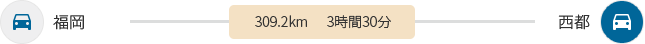 福岡~西都/所要時間:3時間30分/距離:309.2km